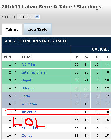 italy serie b league standings
